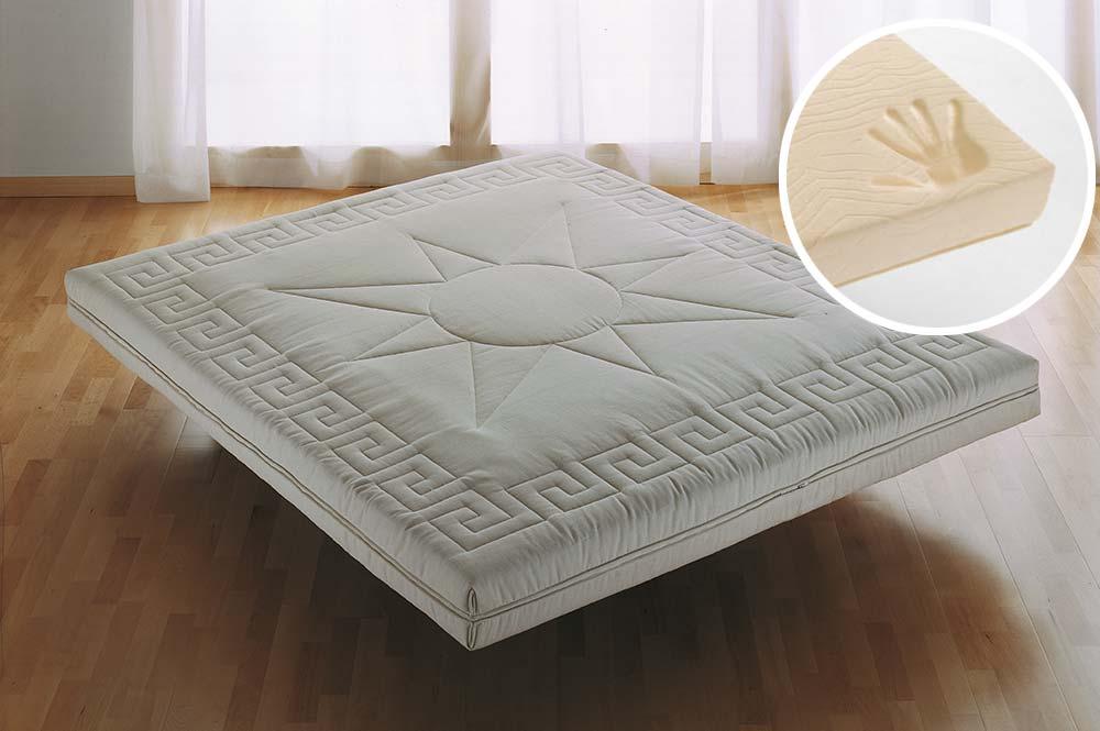 Materassi per divani letto | Lampolet